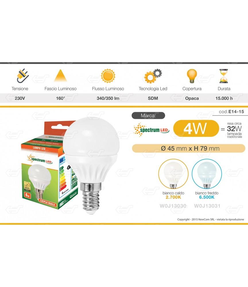 LAMPADINE LED LIFE KANLUX E14 DA 2W A 10W LAMPADA CANDELA REFLECTOR BULB ECO